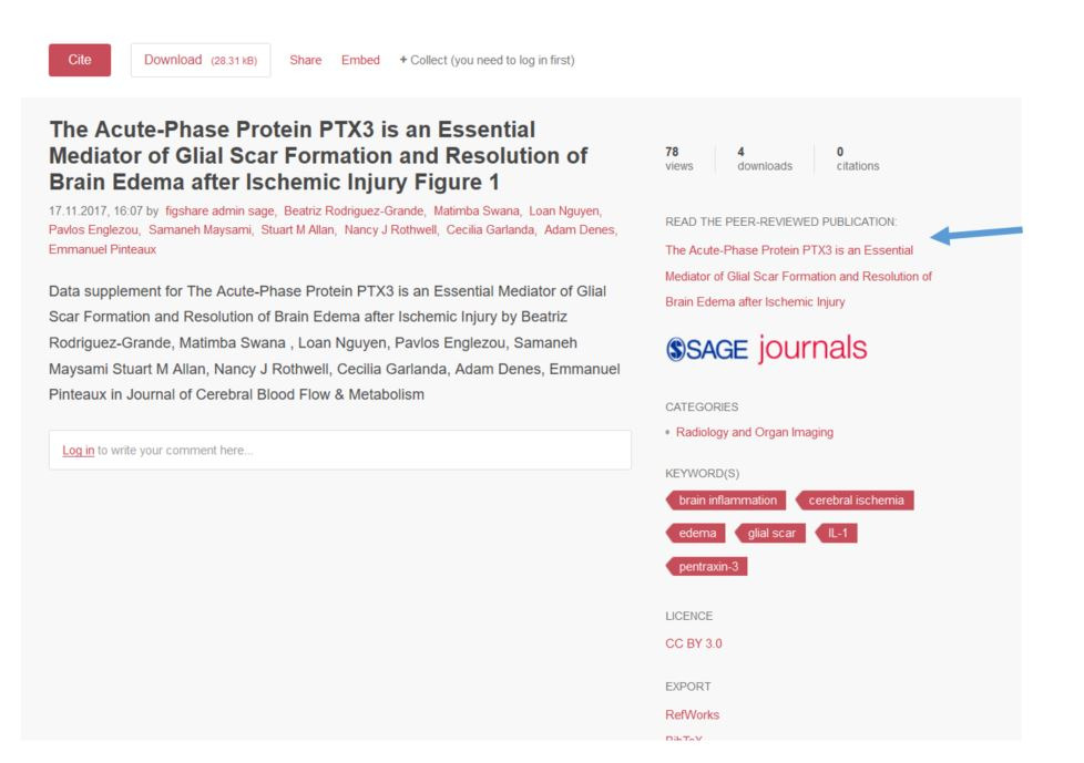 Image of article on figshare which shows the title, description, keywords and link back to the original article.